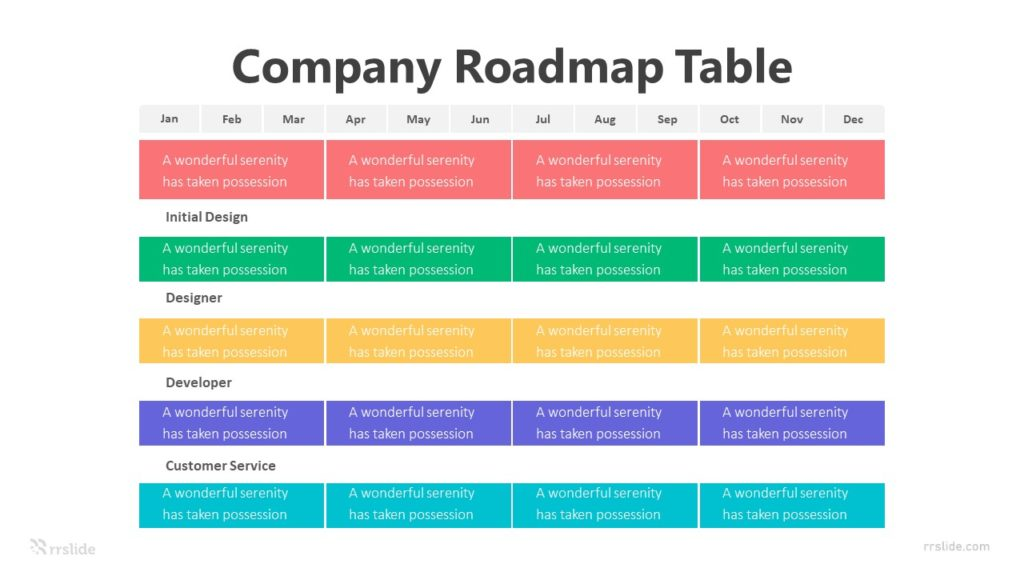 5 Company Roadmap Table Infographic Template