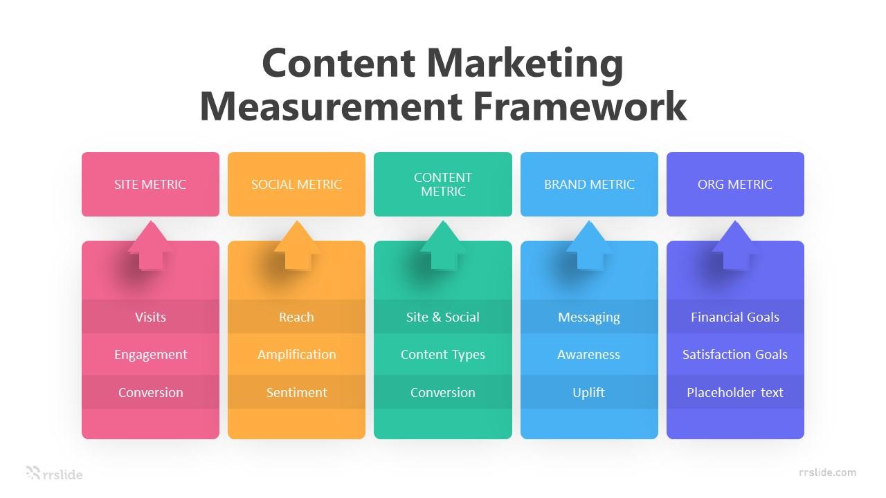 5 Content Marketing Measurement Framework Infographic Template