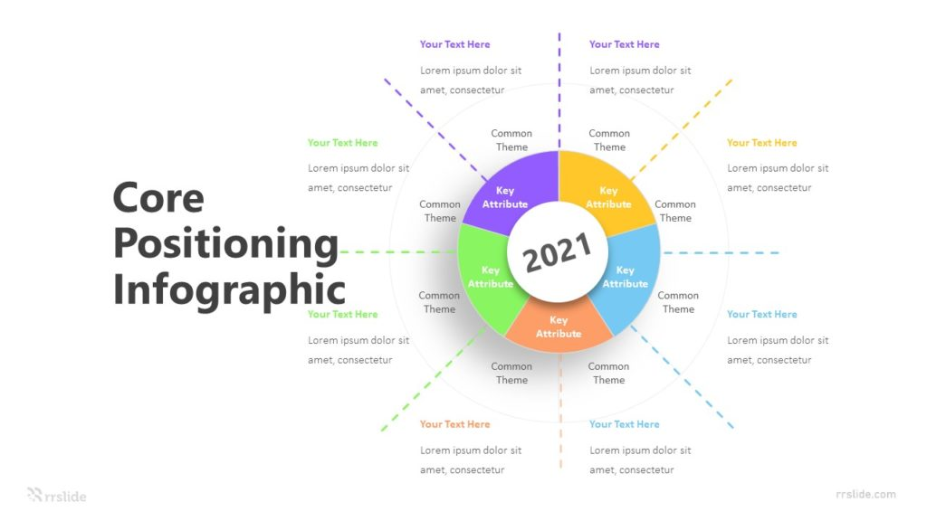 5 Core Positioning Infographic Template
