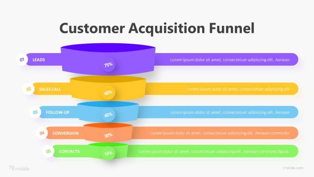 5 Customer Acquisition Funnel Infographic Template