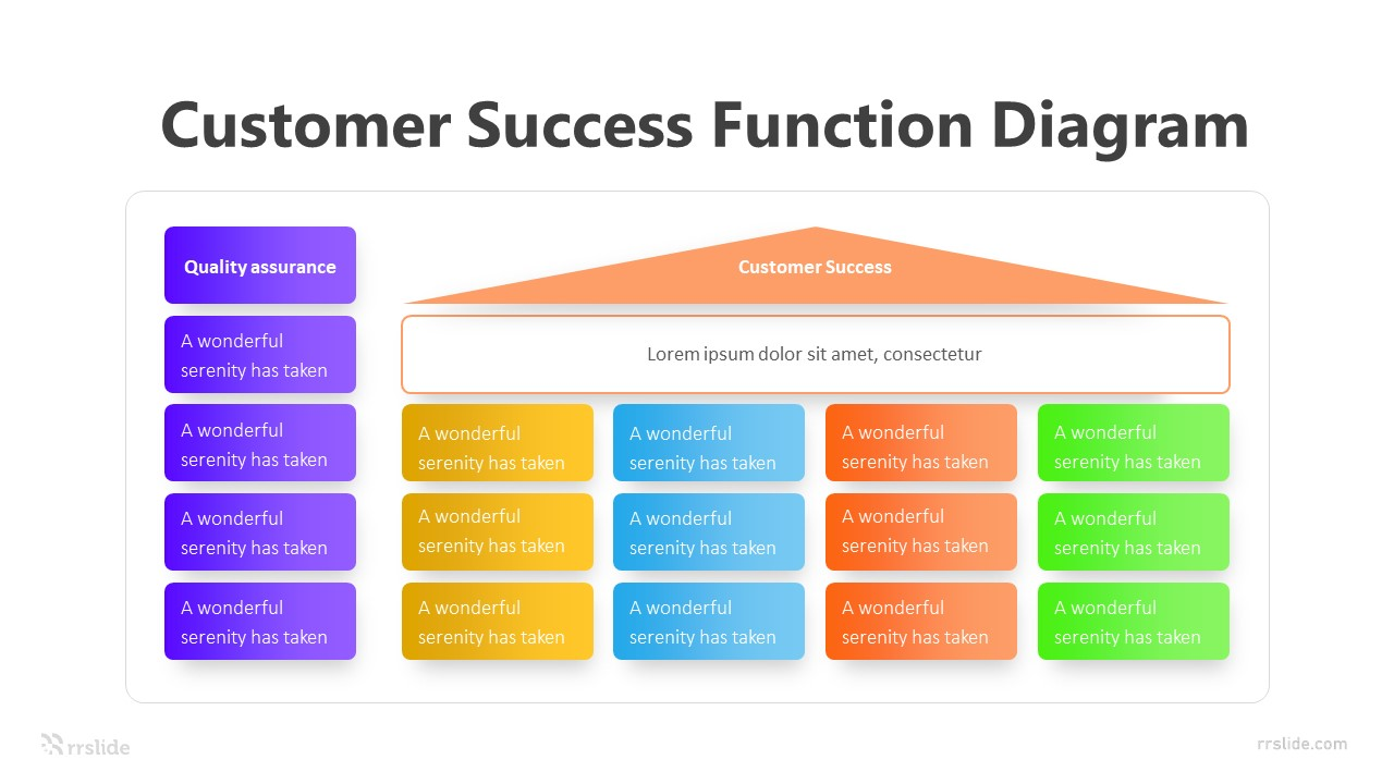 5 Customer Success Function Diagram Infographic Template