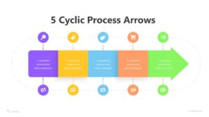 5 Cyclic Process Arrows Infographic Template