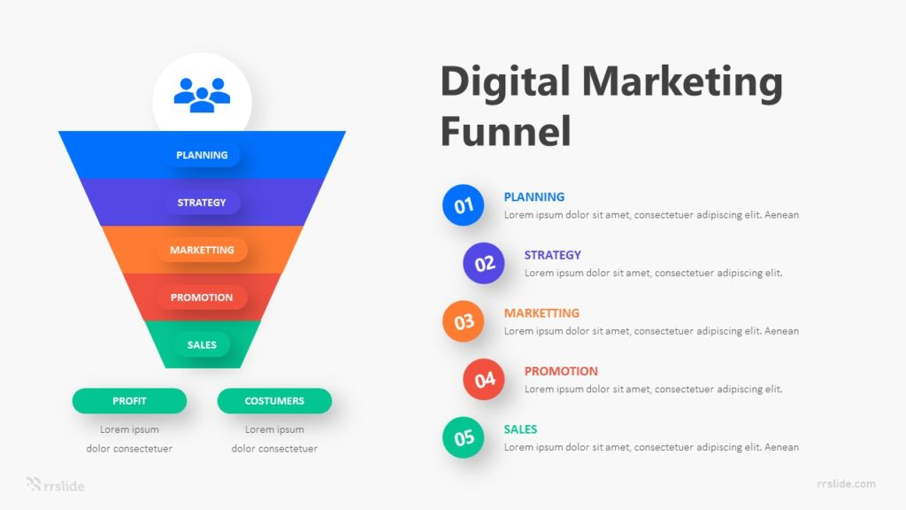 5 Digital Marketing Funnel Infographic Template