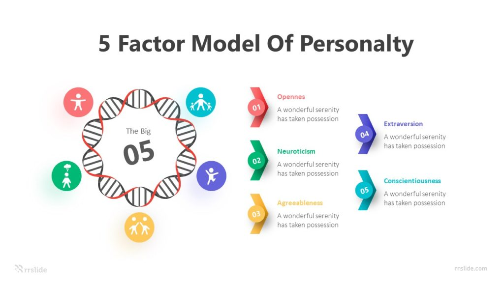 5 Factor Model Of Personalty Infographic Template