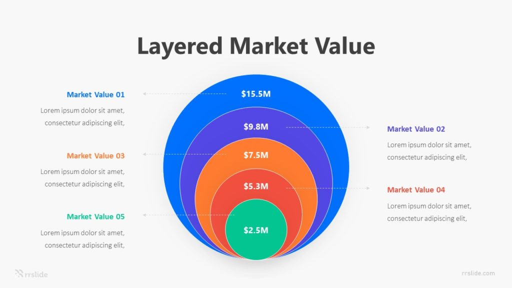 5 Layered Market Value Infographic Template