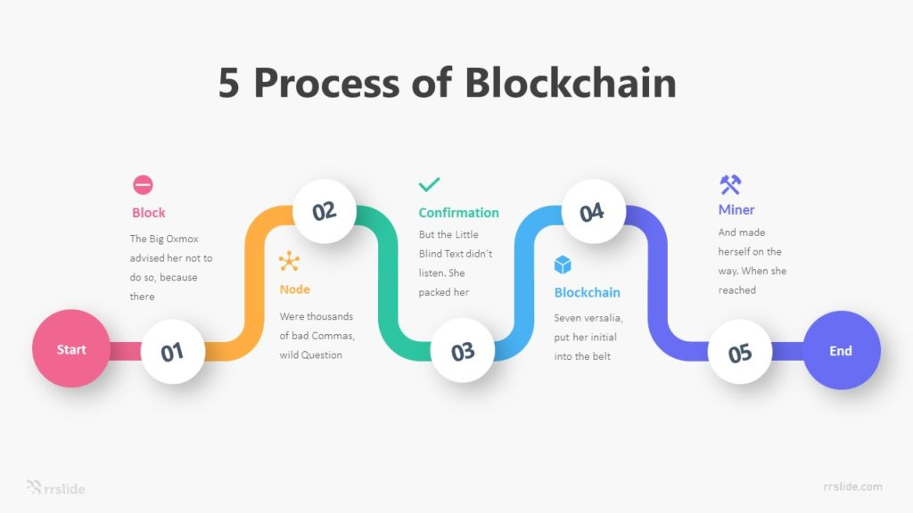 5 Process of Blockchain Infographic Template