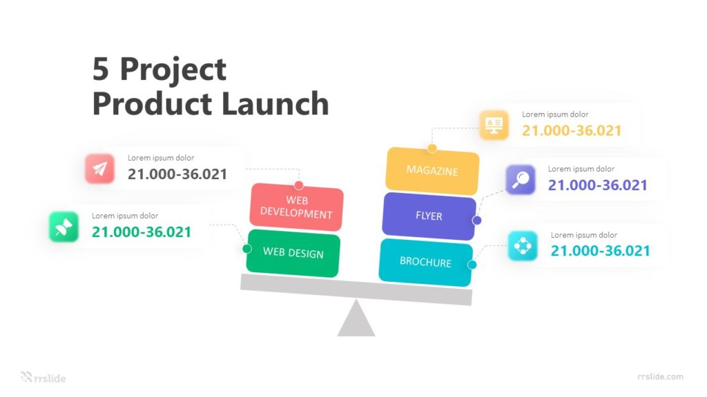 5 Project Product Launch Infographic Template