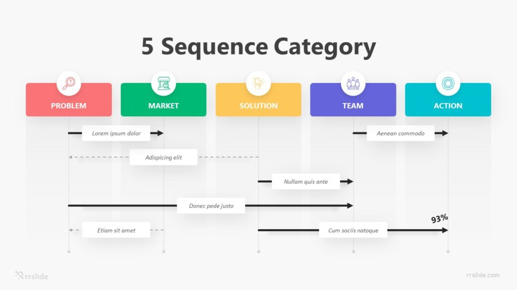 5 Sequence Category Infographic Template