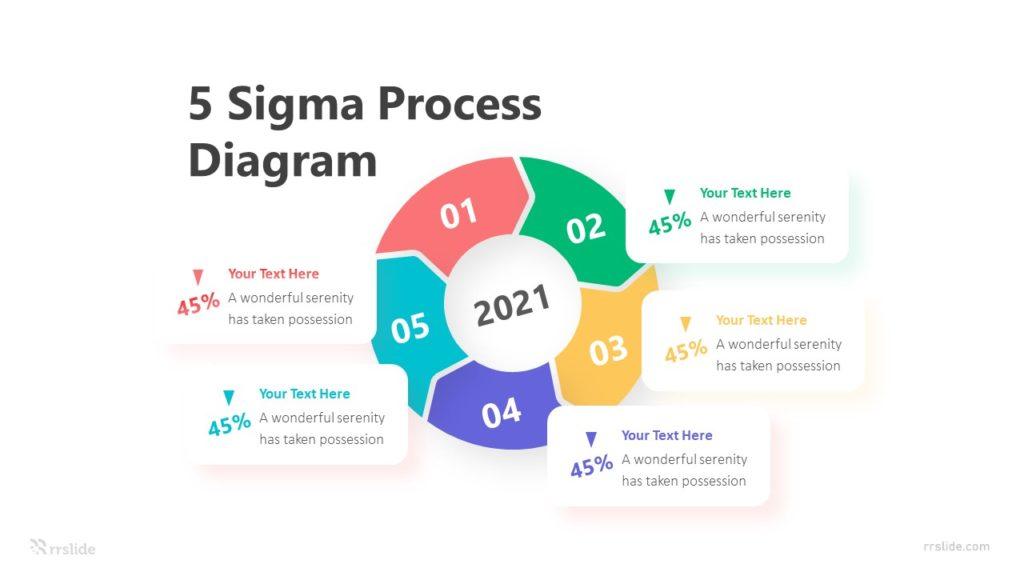 5 Sigma Process Diagram Infographic Template