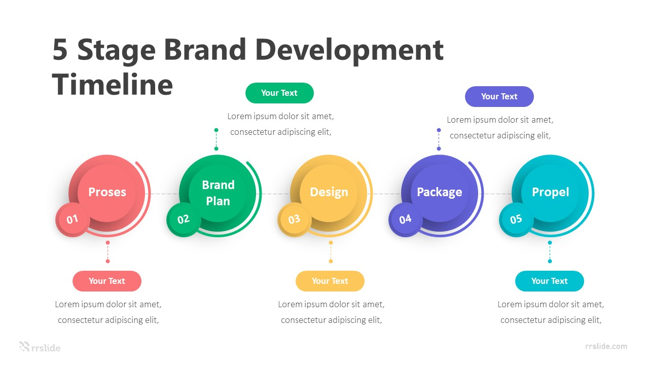 5 Stage Brand Development Timeline Infographic Template