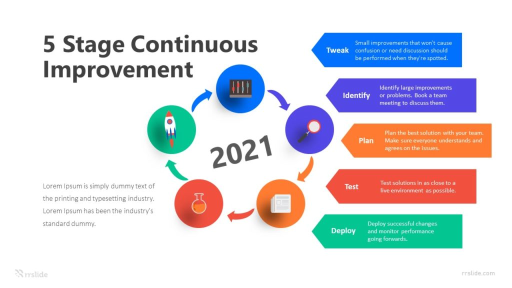 5 Stage Continuous Improvement Infographic Template