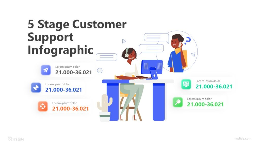 5 Stage Customer Support Infographic Template