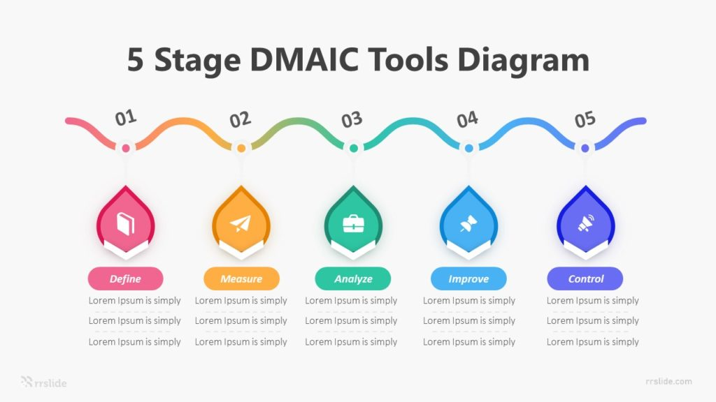 5 Stage DMAIC Tools Diagram Infographic Template