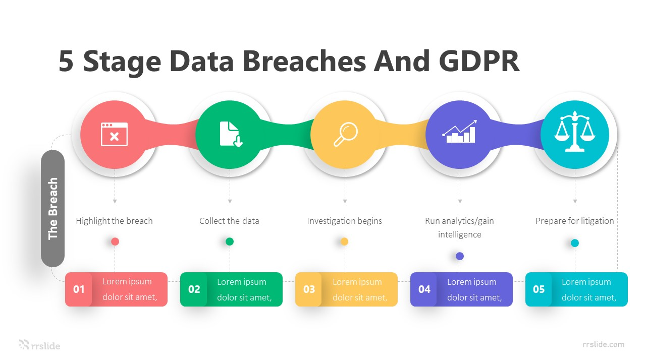 5 Stage Data Breaches And GDPR Infographic Template