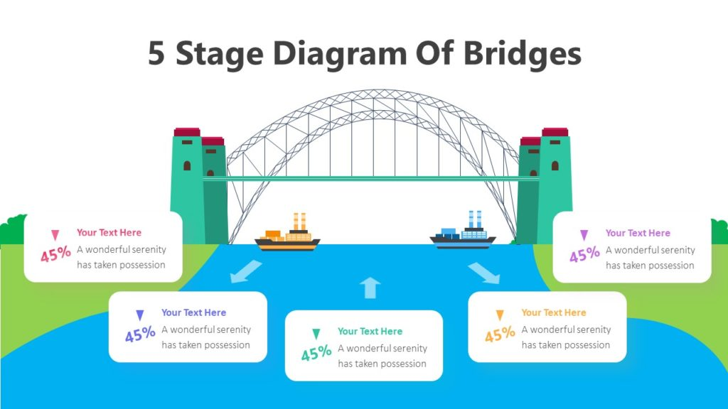 5 Stage Diagram Of Bridges Infographic Template