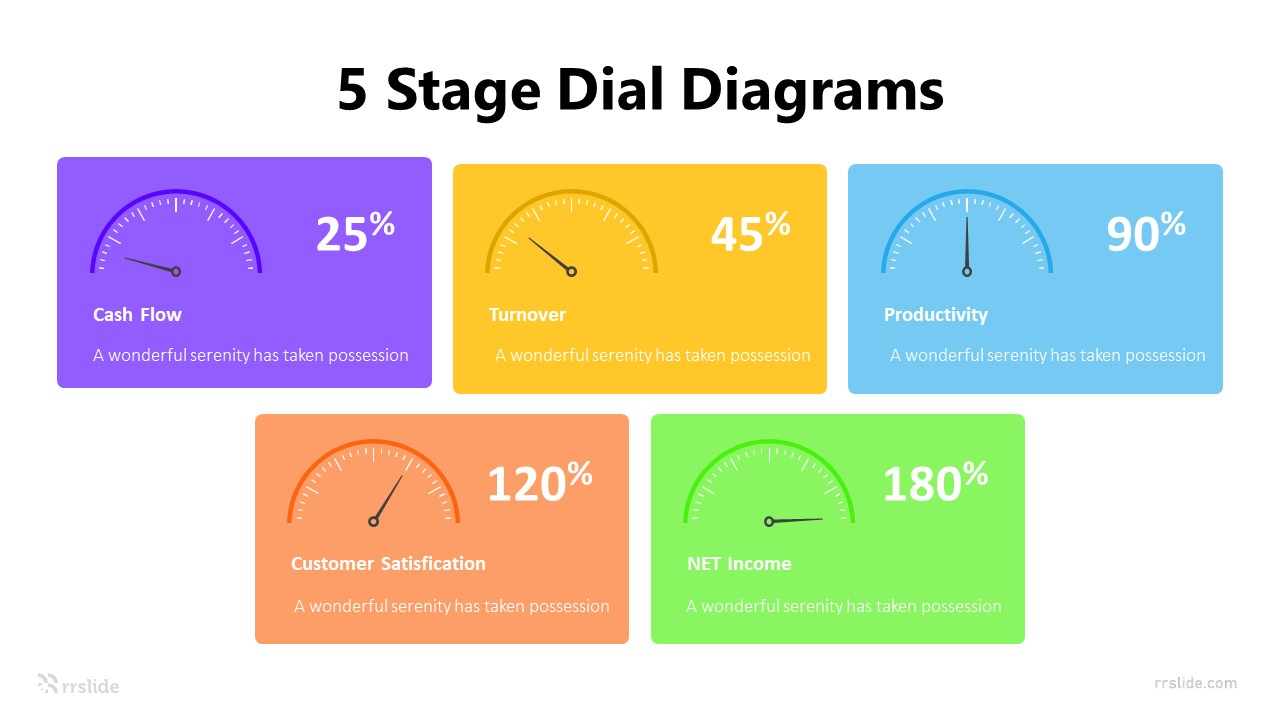 5 Stage Dial Diagrams Infographic Template