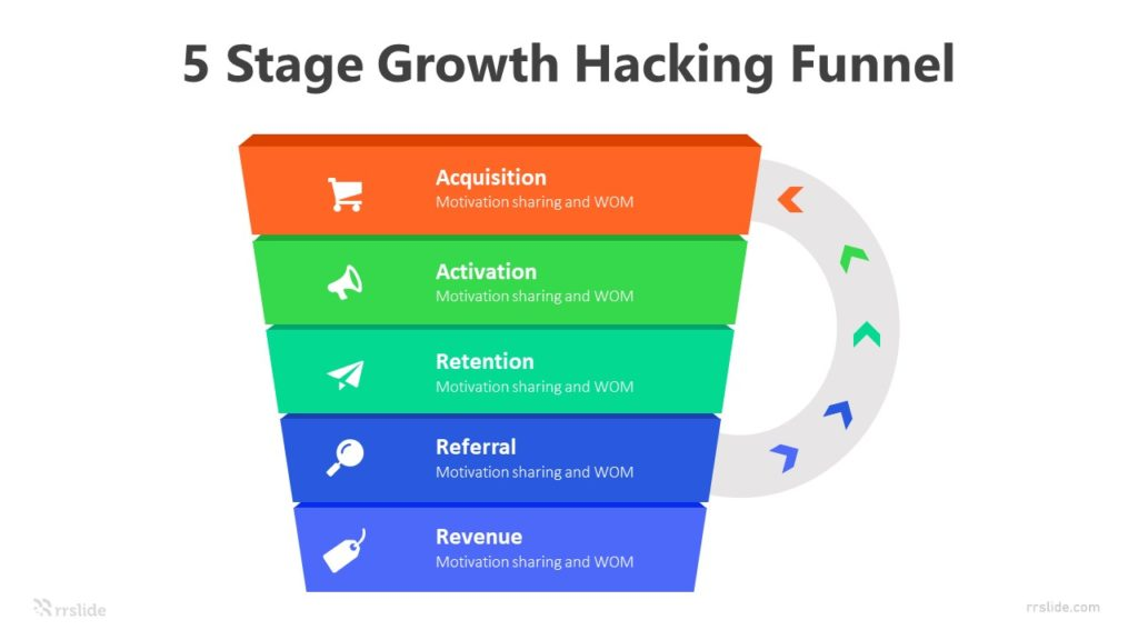5 Stage Growth Hacking Funnel Infographic Template