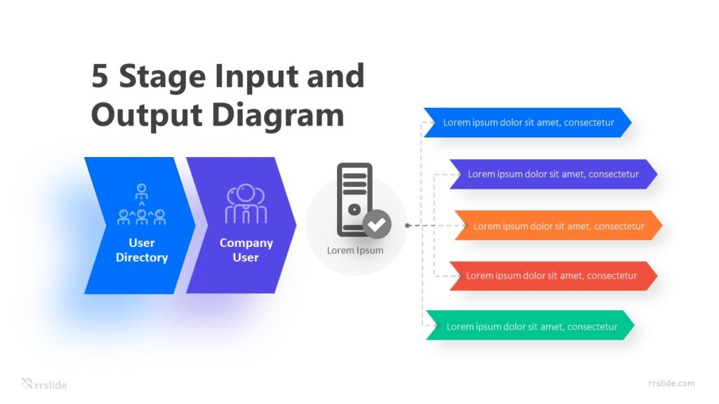 5 Stage Input And Output Diagram Template
