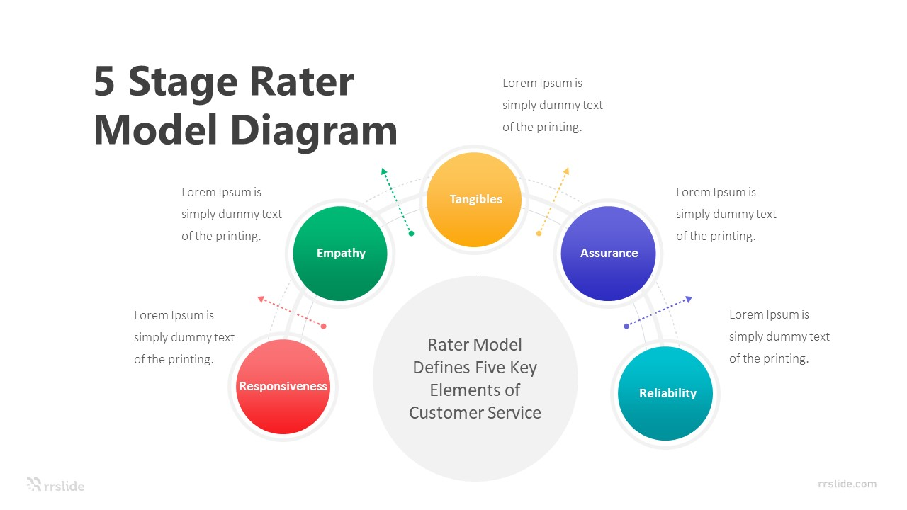 5 Stage Rater Model Diagram Infographic Template
