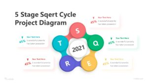 5 Stage Sqert Cycle Project Diagram Infographic Template