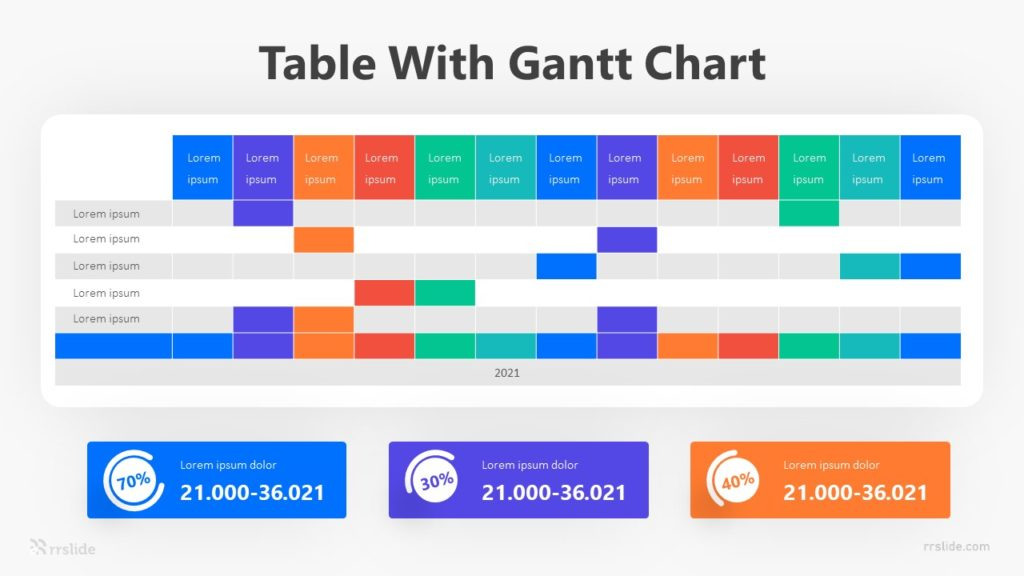 5 Stage Table With Gantt Chart Infographic Template