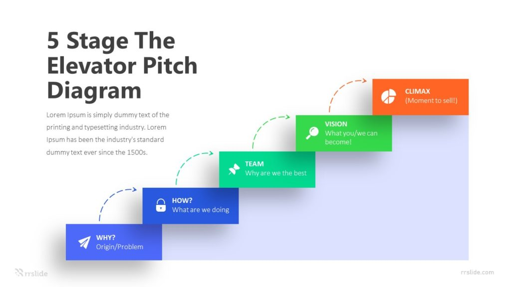 5 Stage The Elevator Pitch Diagram Infographic Template