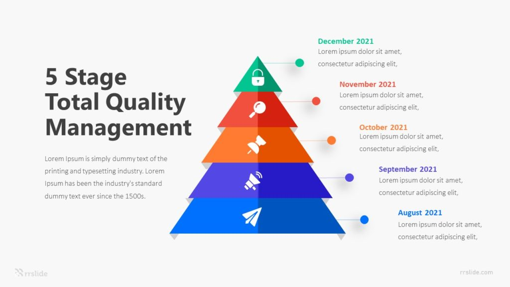 5 Stage Total Quality Management Infographic Template