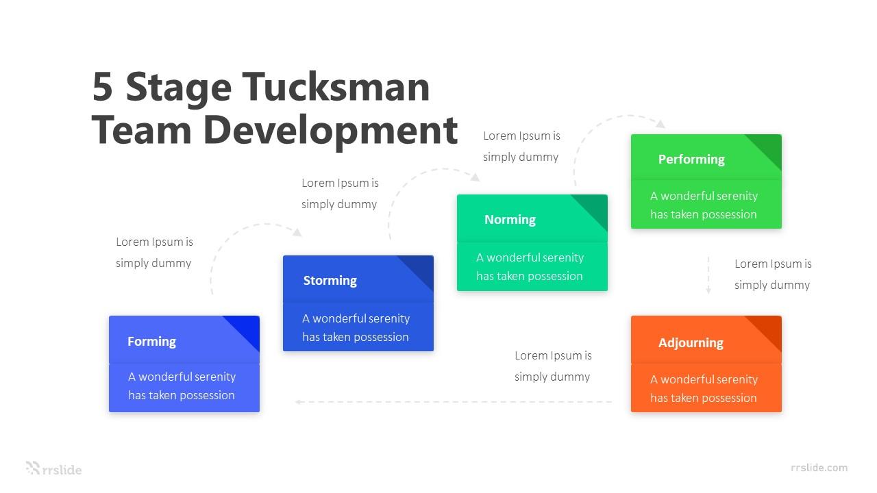 5 Stage Tucksman Team Development Infographic Template