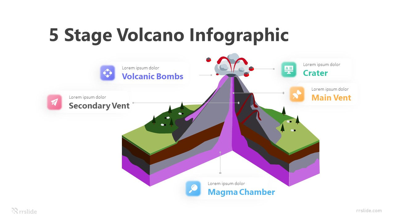 5 Stage Volcano Infographic Template