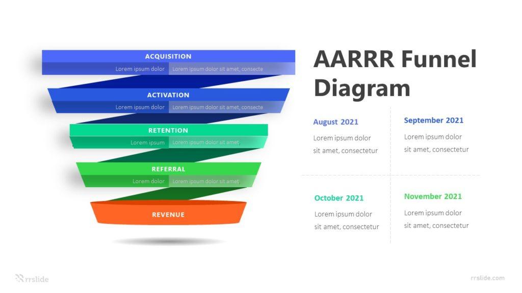 5 Step AARRR Funnel Diagram Infographic Template