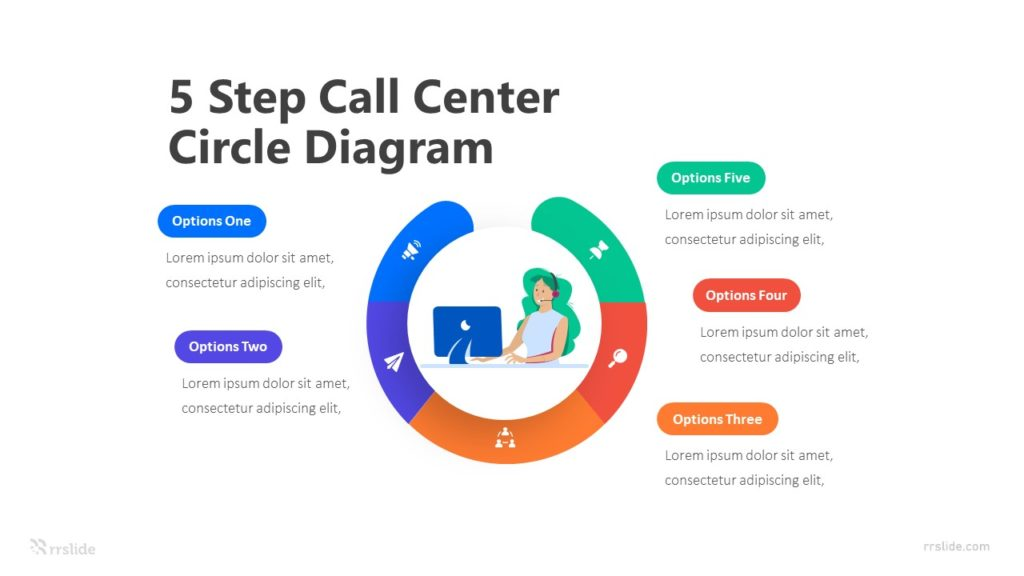 5 Step Call Center Circle Diagram Infographic Template