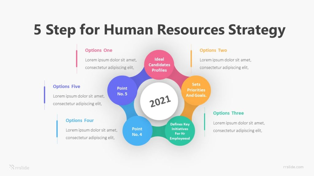 5 Step For Human Resources Strategy Infographic Template