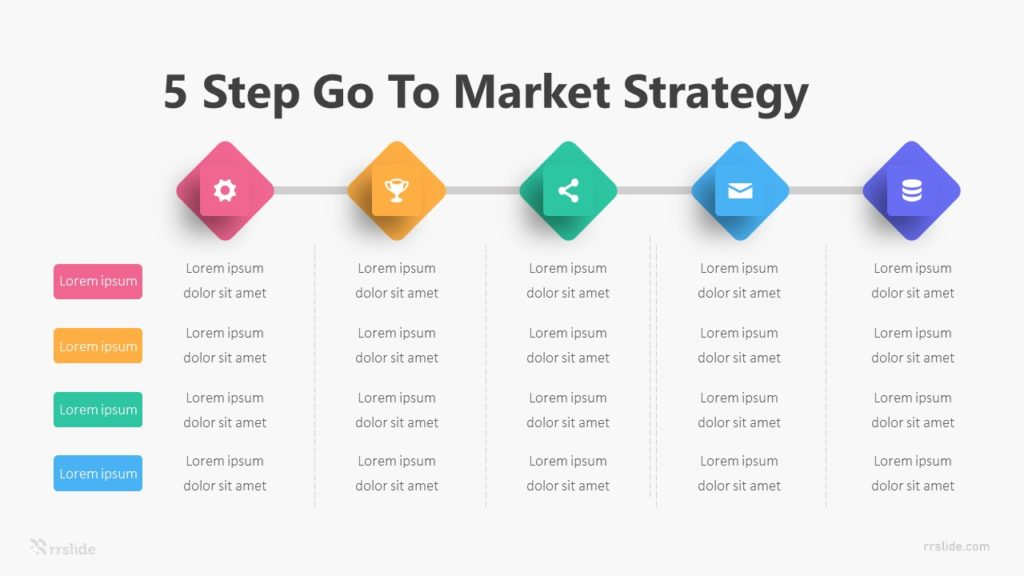 5 Step Go To Market Strategy Infographic Template