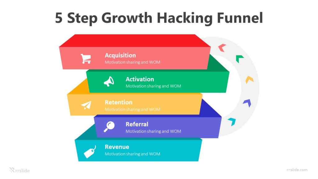 5 Step Growth Hacking Funnel Infographic Template
