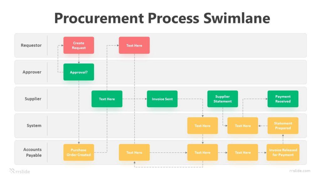 5 Step Procurement Process Swimlane Infographic Template