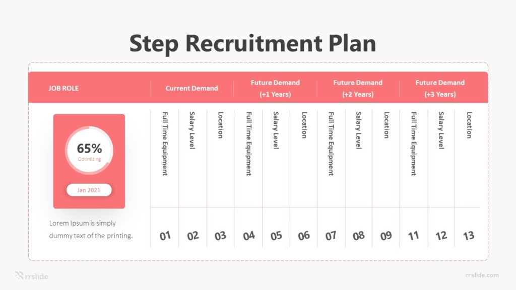 5 Step Recruitment Plan Infographic Template