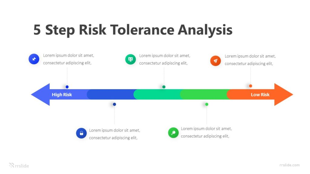 5 Step Risk Tolerance Analysis Infographic Template