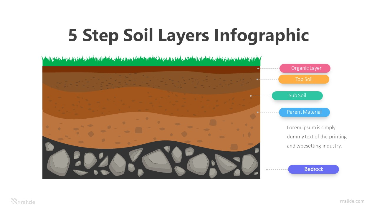 5 Step Soil Layers Infographic Template