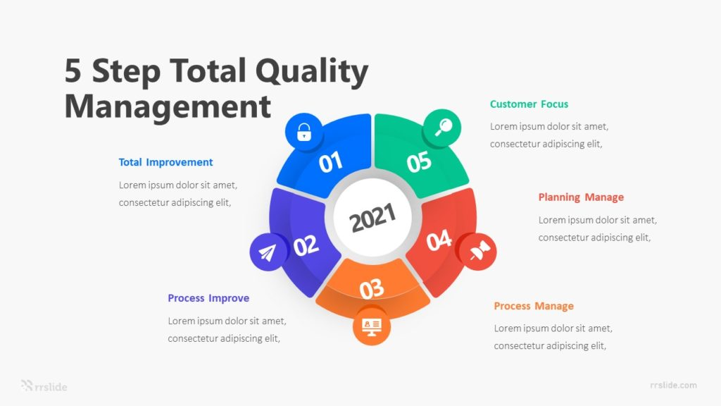 5 Step Total Quality Management Infographic Template