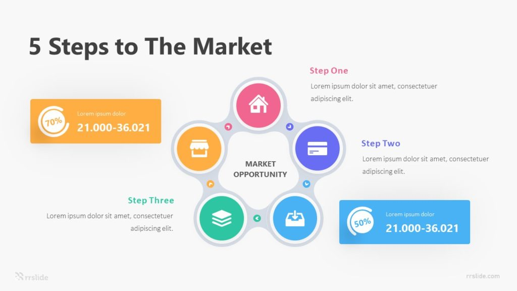 5 Steps to The Market Infographic Template