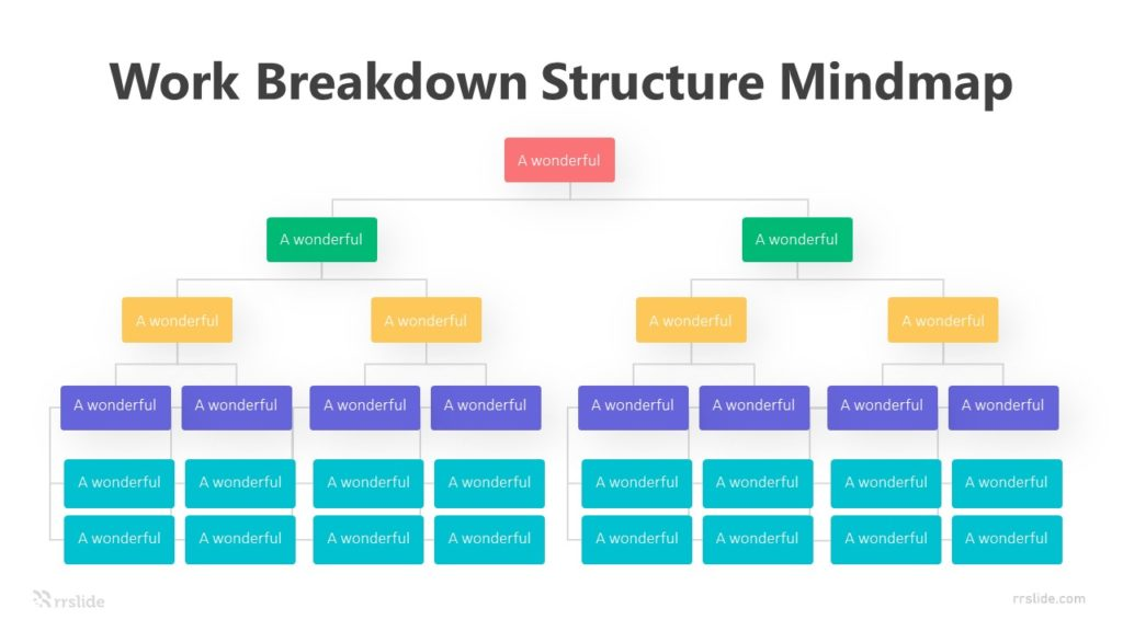 5 Work Breakdown Structure Mindmap Infographic Template