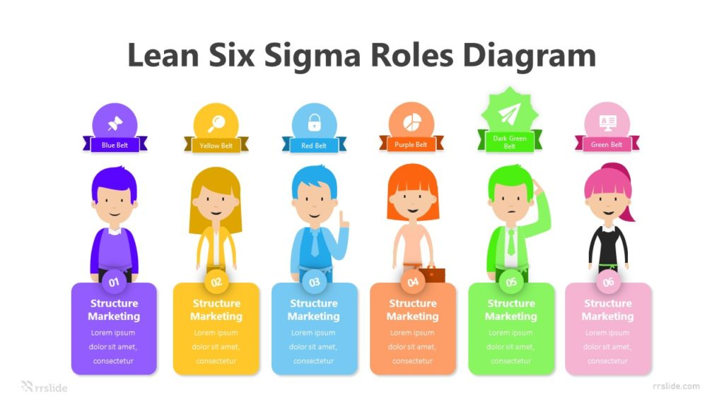 6 Lean Six Sigma Roles Diagram Infographic Template