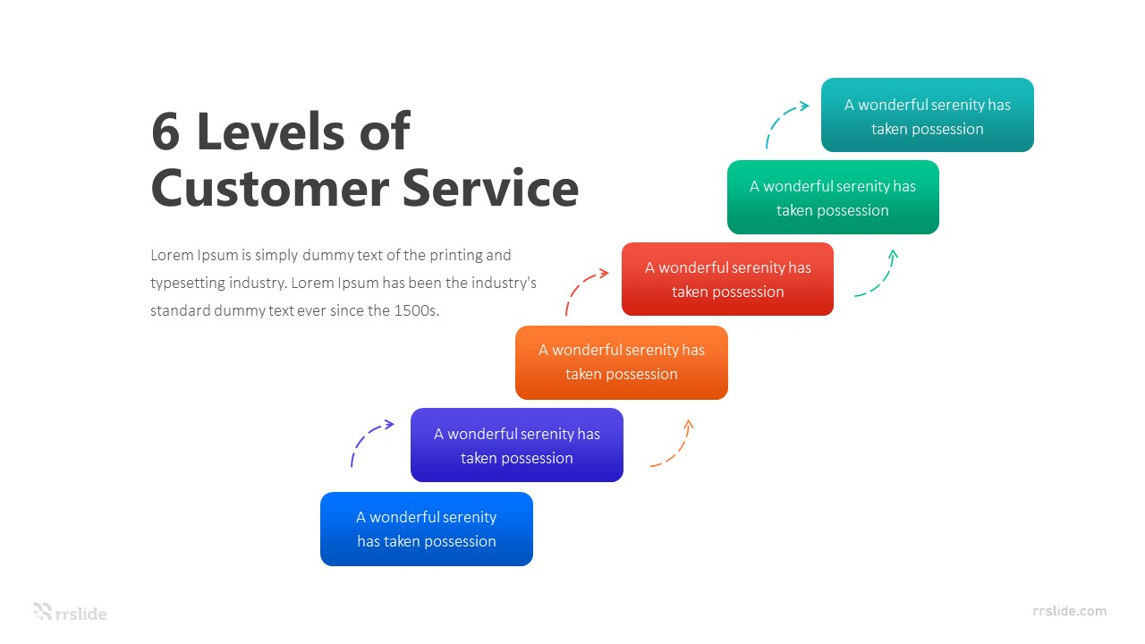 6 Levels Of Customer Service Infographic Template