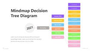 6 Mindmap Decision Tree Diagram Infographic Template