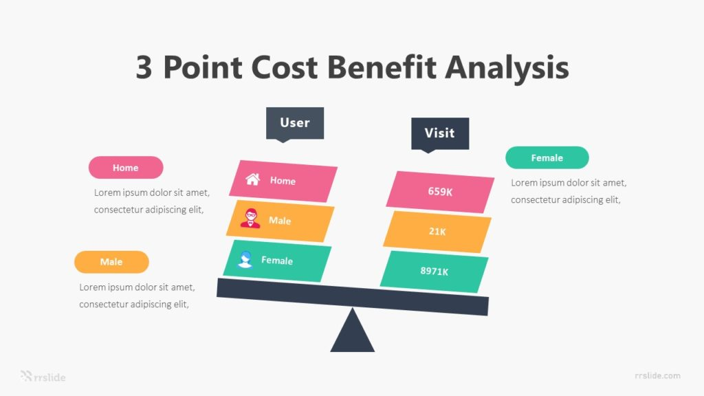 6 Point Cost Benefit Analysis Infographic Template