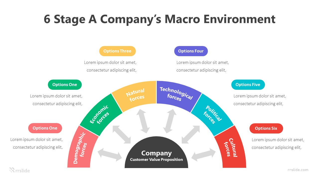 6 Stage A Company's Macro Environment Infographic Template