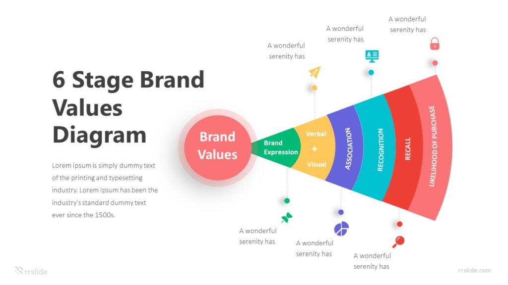6 Stage Brand Values Diagram Infographic Template