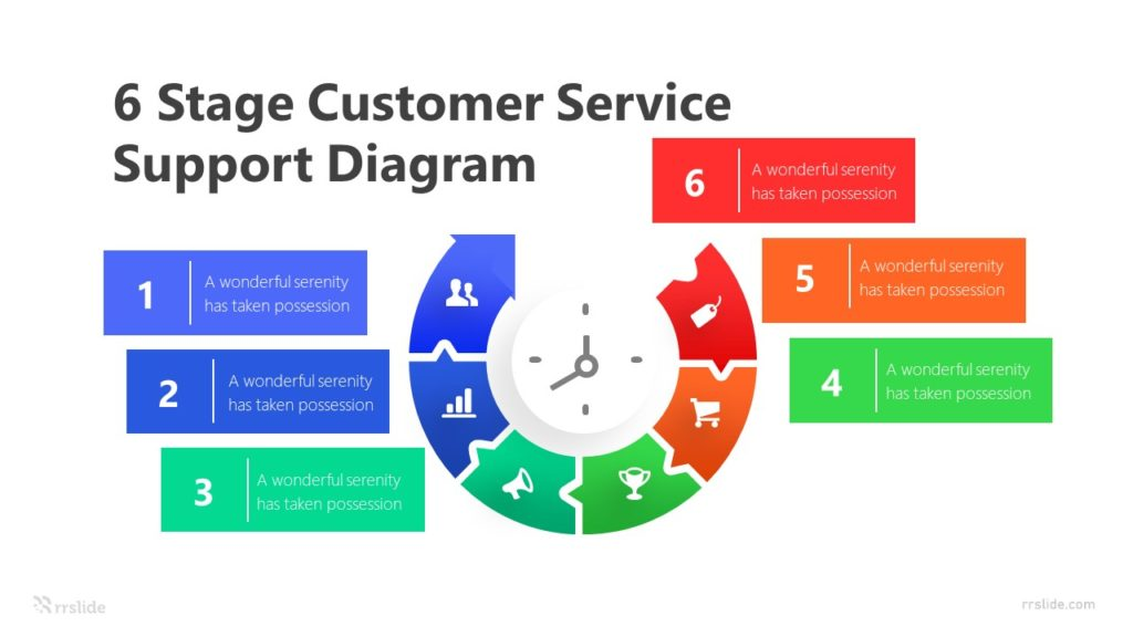 6 Stage Customer Service Support Diagram Infographic Template