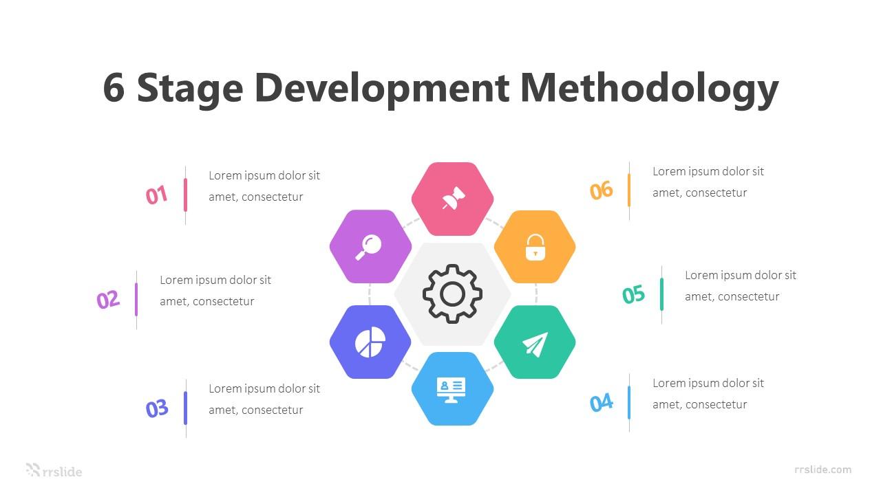 6 Stage Development Methodology Infographic Template