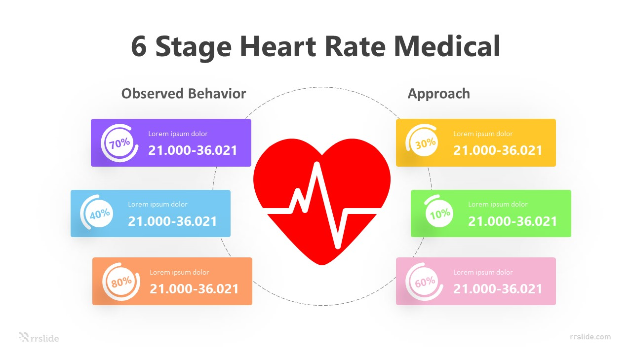 6 Stage Heart Rate Medical Infographic Template